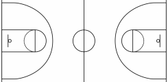 basketball court – #© ConceptDraw.com